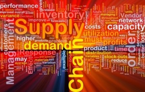 Supply Chain Management Contract Training